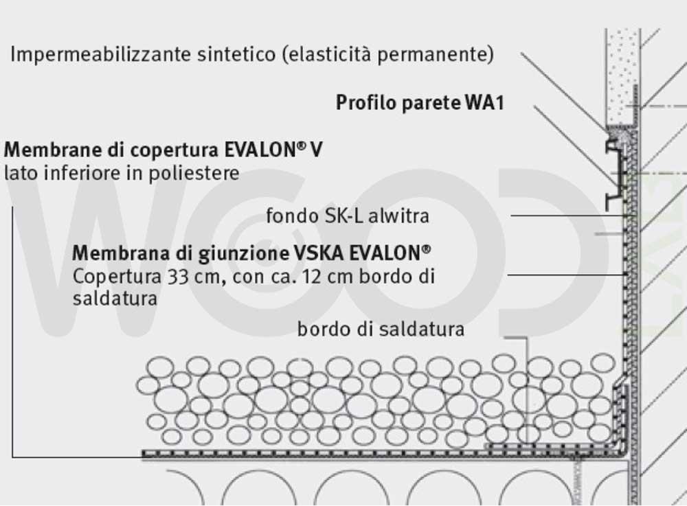schema di posa membrana eva