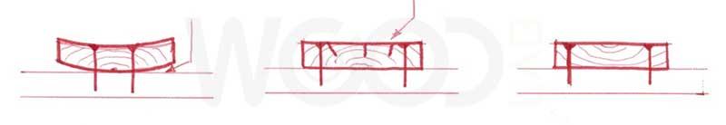 disegno di deformazioni tavole di legno