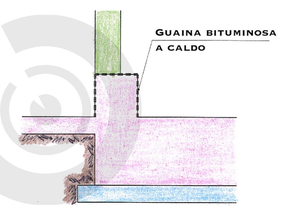 fondazione casa con guaina bituminosa