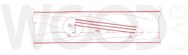 disegno di una sezione della trave