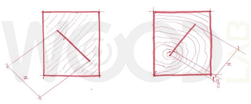 disegno di sezioni di travi
