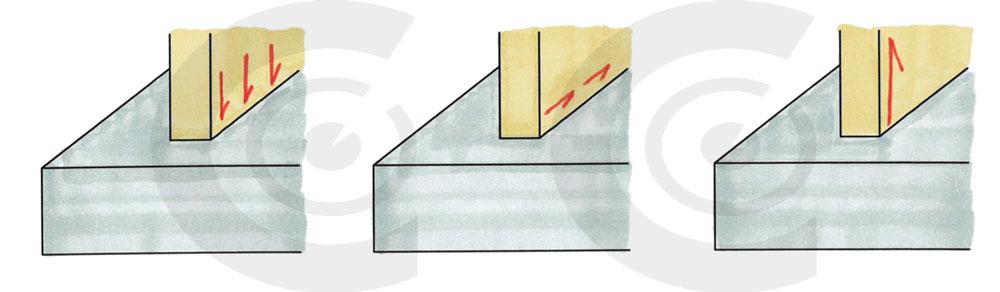 Forze dell'attacco a terra edificio