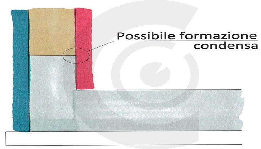 punto di formazione della condensa